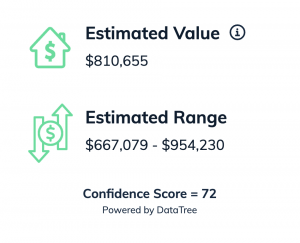 Estimated Home Value on Homepie.com