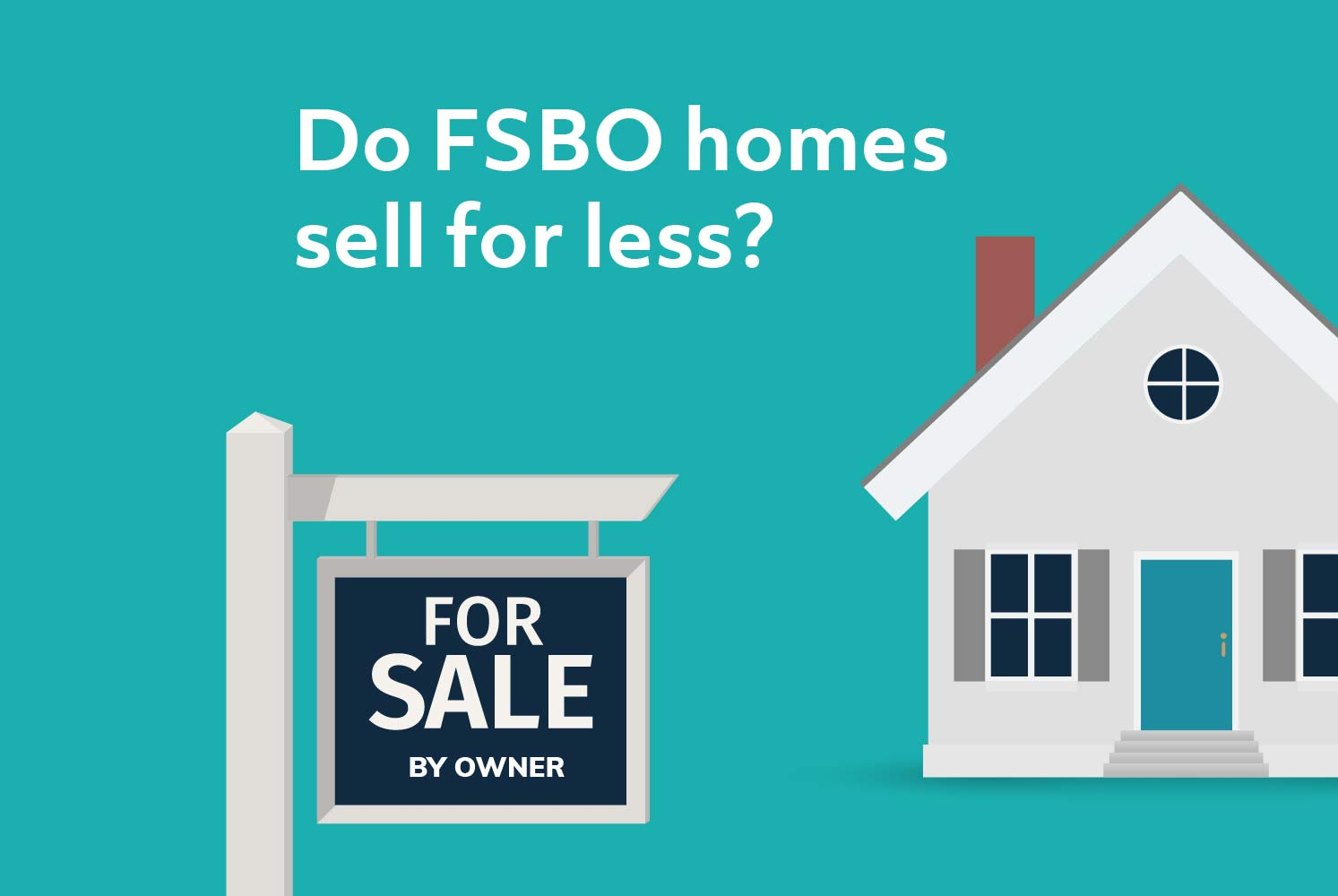 A home with a FSBO sign