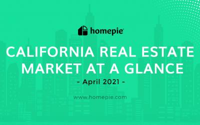 California Real Estate Market At A Glance – April 2021