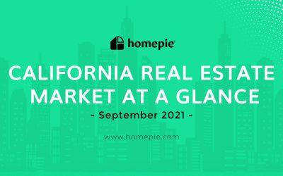 California Real Estate Market At A Glance – September 2021